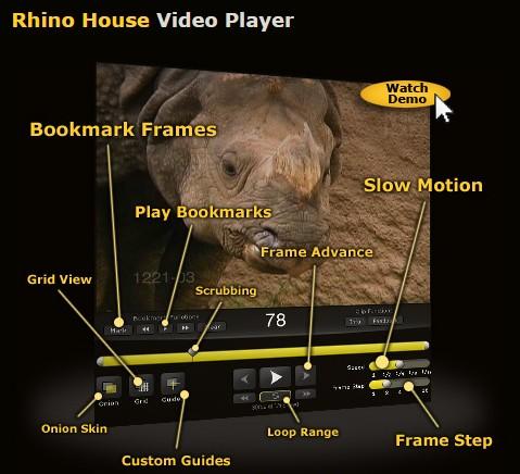 rhinoplayer
